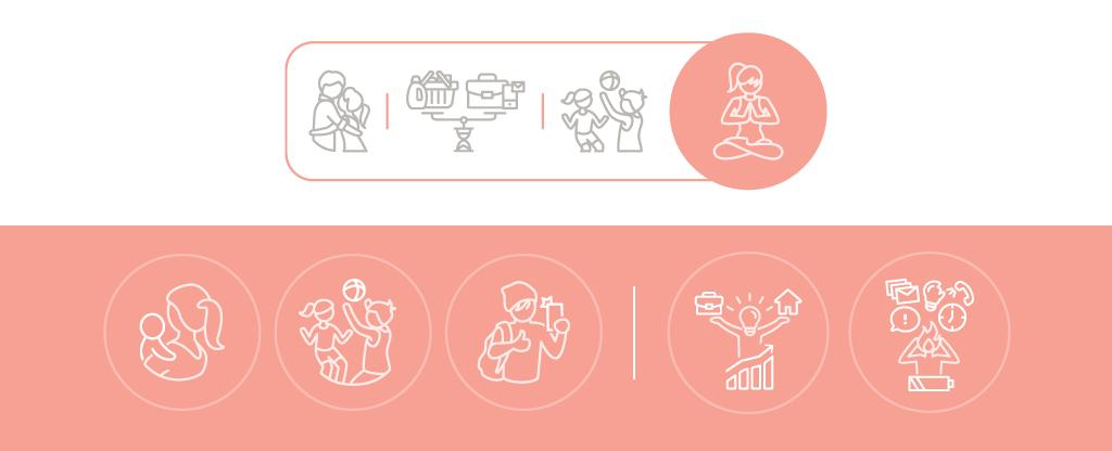 Aperçu des pictogrammes pour les femmes (en haut), les enfants (en bas à gauche) et les professionnels (en bas à droite) - Anne-Lise SANLOUP, kinésiologue - Mai 2020