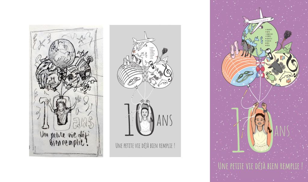 Les étapes de réalisation, illustration personnalisée pour un cadeau d'anniversaire - Novembre 2020